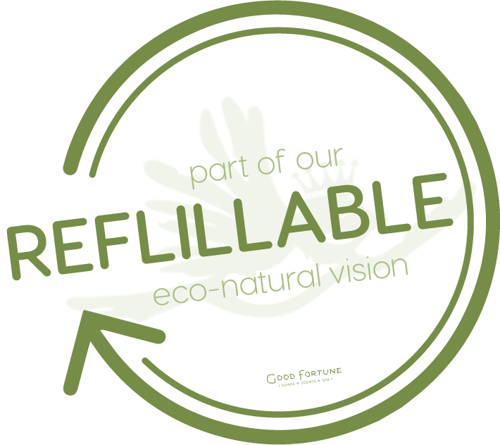 zero waste, go green, refillable products, save the earth, earth conscious skincare, recycle
