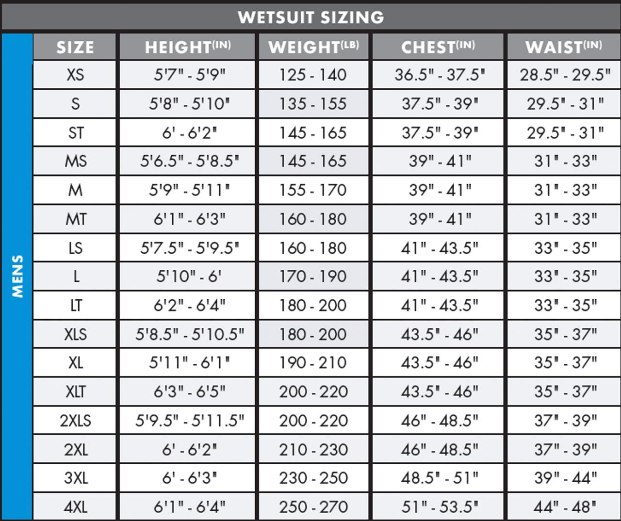 O'NEILL Men's Epic 4/3mm Wetsuit