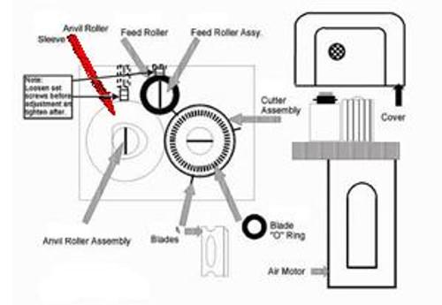 Chopper Gun Anvil Roller