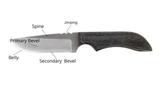 Knife 101: The Anatomy of a Knife