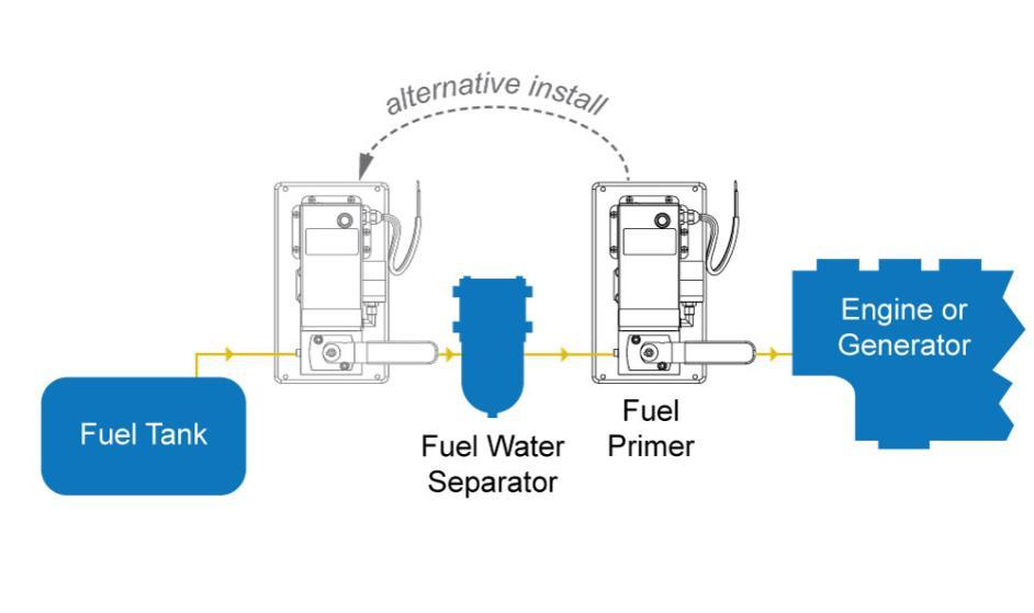 fuel-primer.png