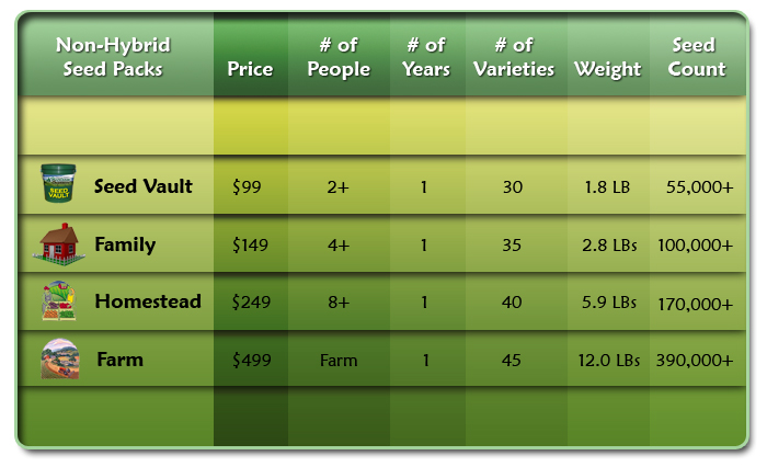 seed-vaul-comparisons-chart-copy.jpg