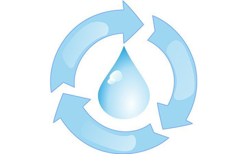 Water Reuse And Recycling