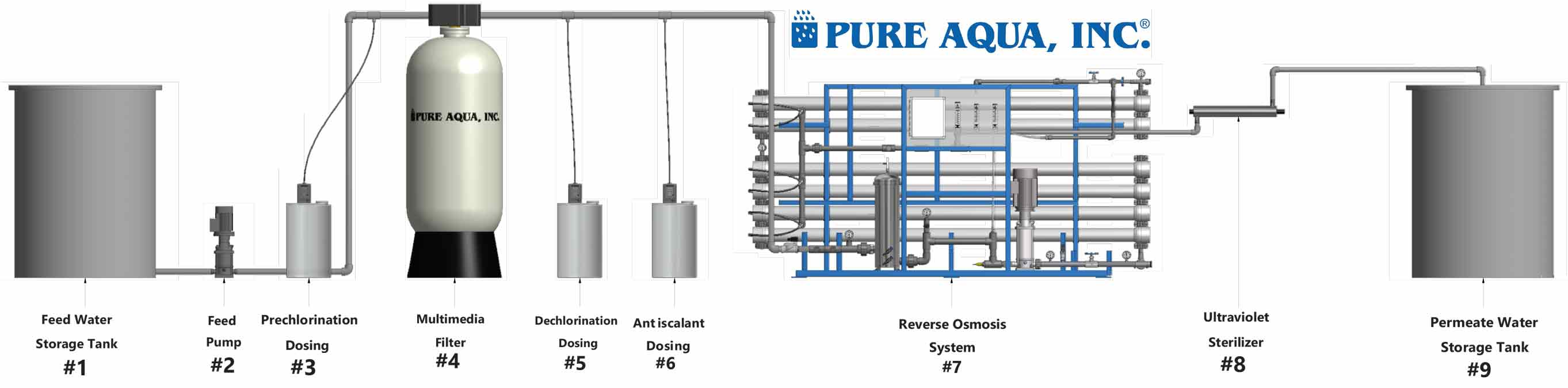 water-treatment-system-for-food-and-beverage.jpg