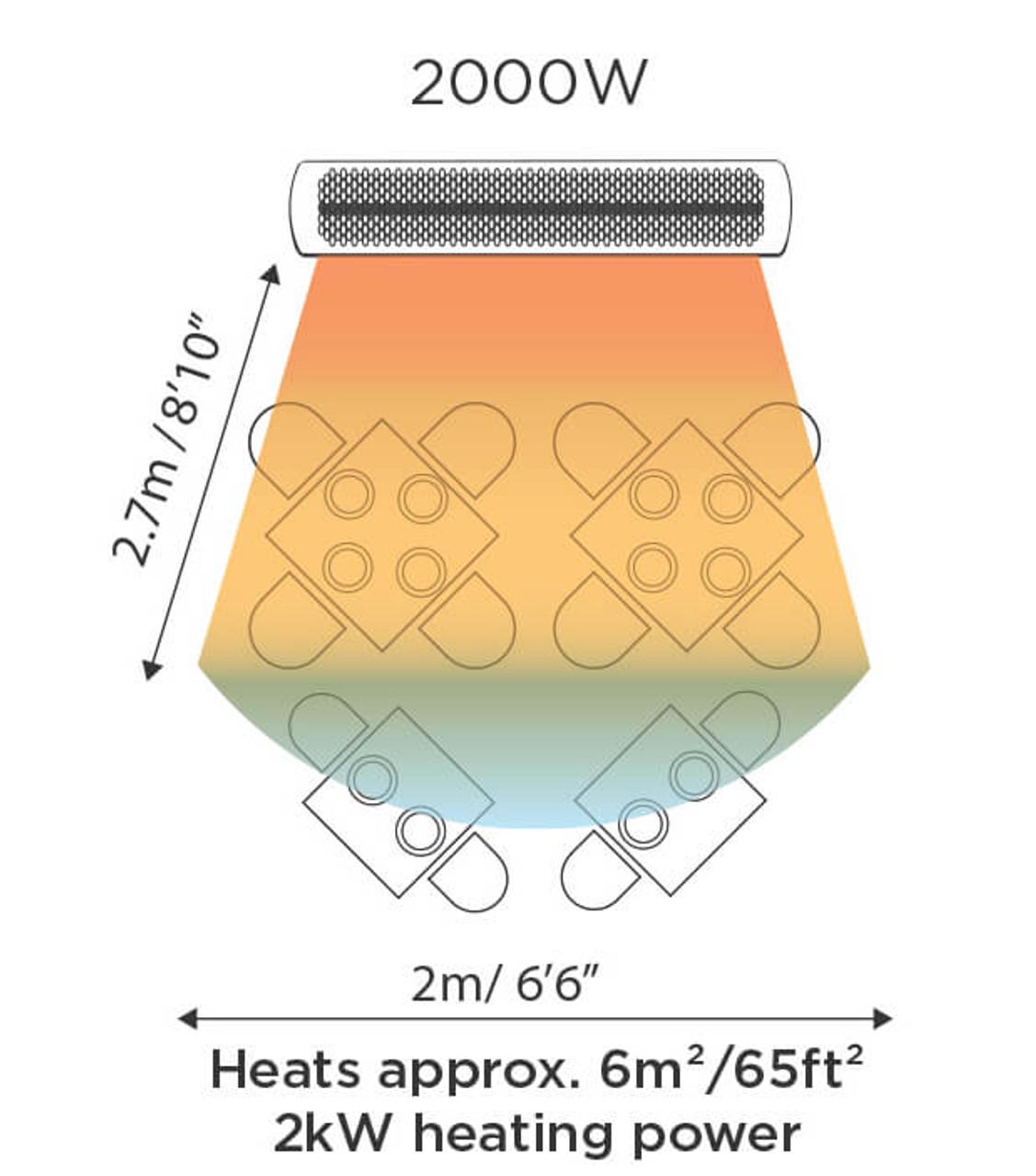Bromic 2000 Watt Tungsten Smart-Heat Electric Heater, Black, Heat Area