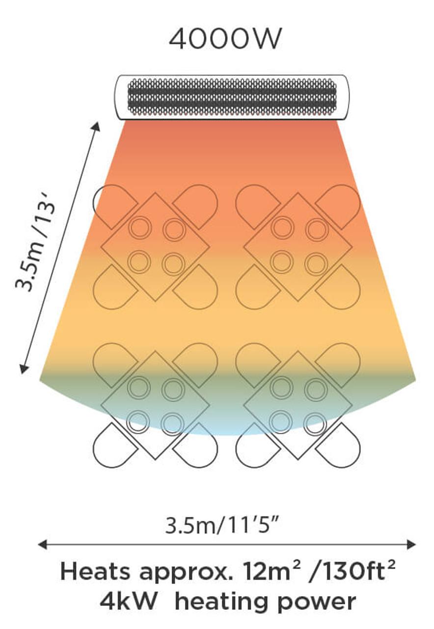 Bromic 4000 Watt Tungsten Smart-Heat Electric Heater, Heat Area