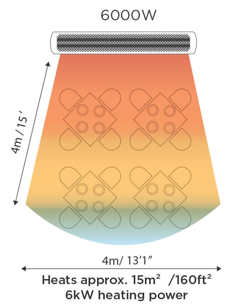 Bromic 6000 Watt Tungsten Smart-Heat Electric Heater, Heat Area