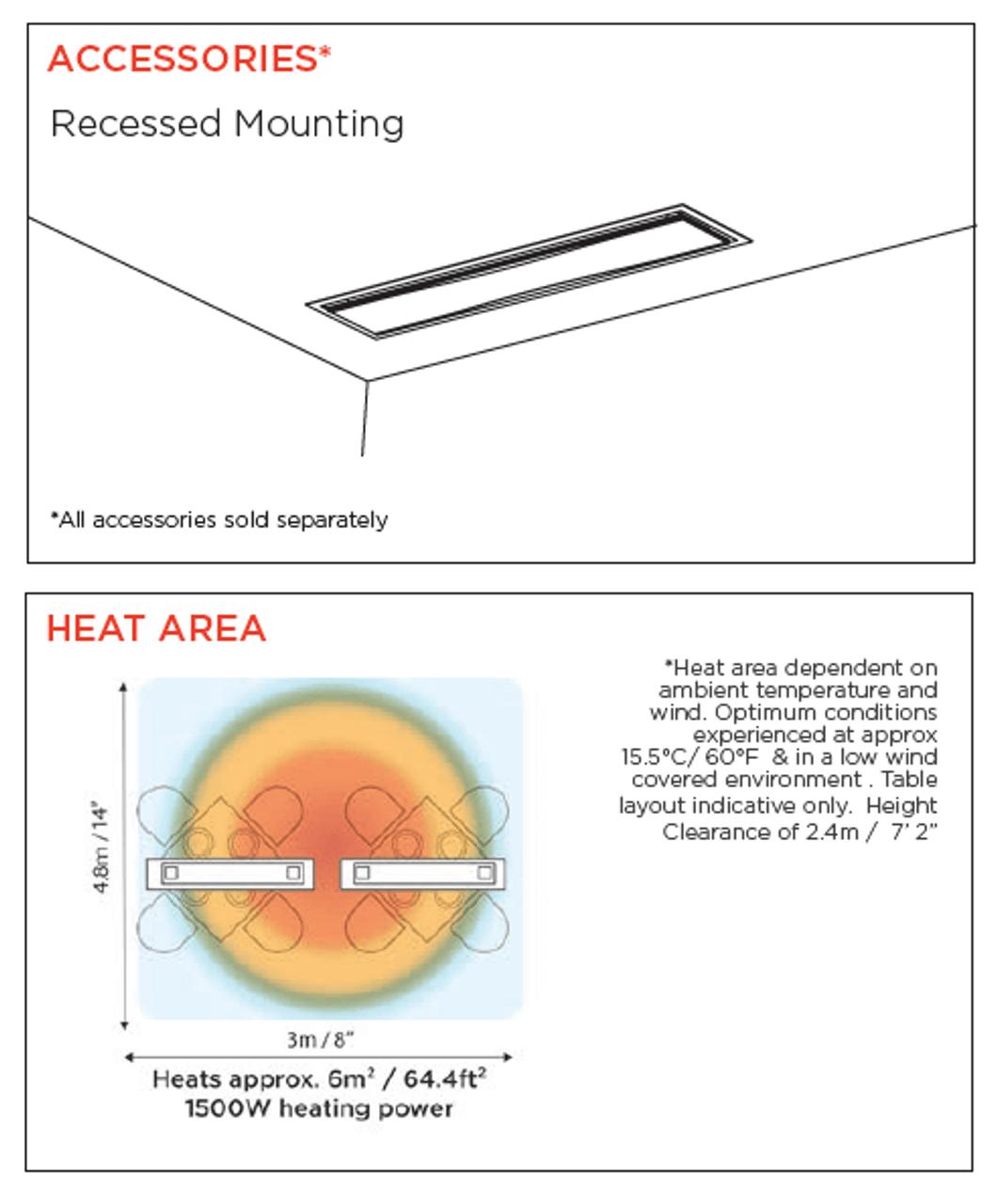 Bromic Platinum Smart-Heat Electric Heater, Heat Area Information