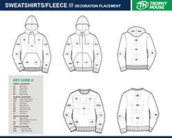 sweatshirt printing locations