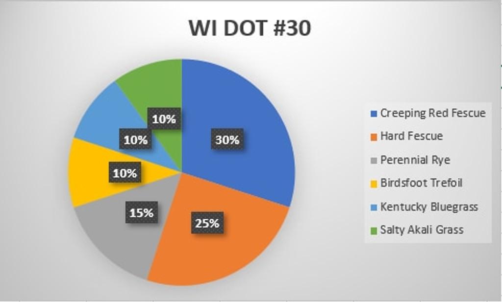 WI DOT #30