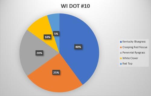 WI DOT #10