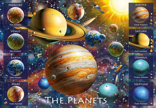 The Planets 100 pc pz