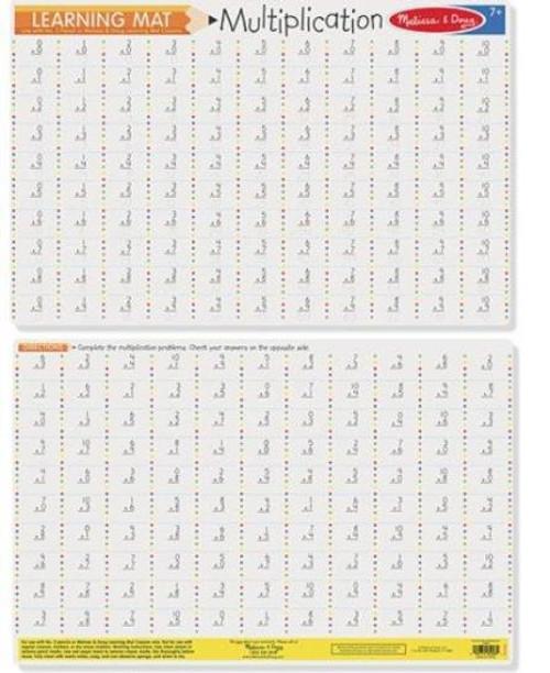 Learning Mat Multiplication