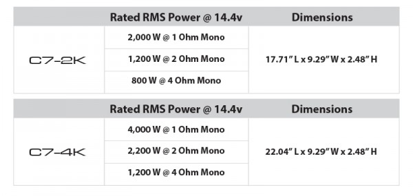 c7-2k-and-4k-amplifiers-e1542088464171.jpg
