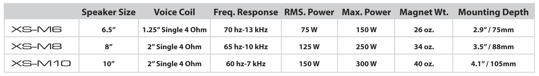 xs-m-loudspeaker-spec-chart.jpg