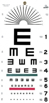 Illiterate Hanging Eye Chart