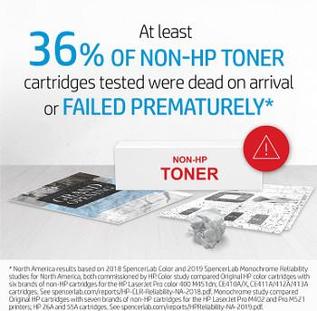 CE743A #307A Magenta Premium Generic Toner Cartridge