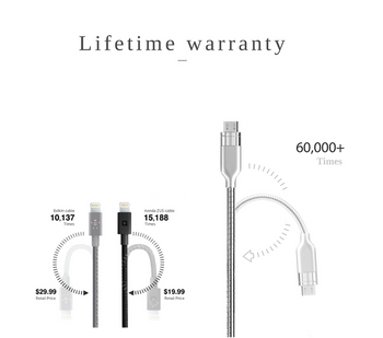 Anchor Cable 2.0 - World's Strongest Stainless steel magnetic charging cable with USB (New)