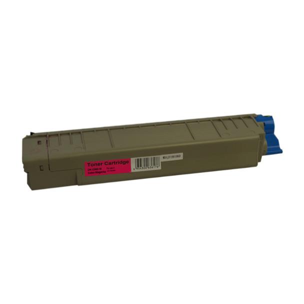 MC860 Magenta Premium Generic Toner Cartridge