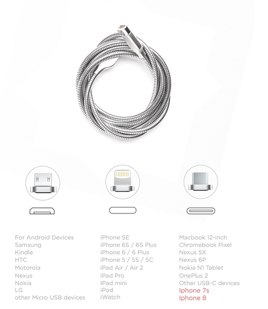 Anchor Cable - World's Strongest Stainless steel magnetic charging cable with USB