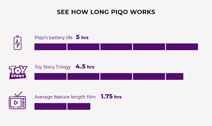 piqo-movie-projector-battery-life.jpg