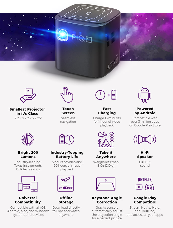 piqo-projector-summary-of-features.jpg