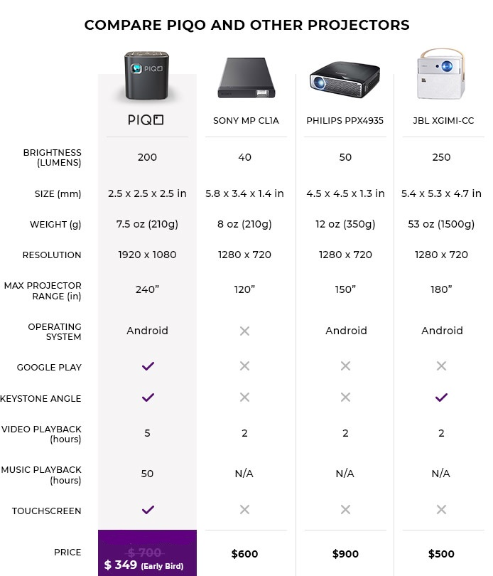 projector-brand-feature-comparison.jpg