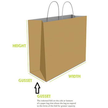 Paper Bag Gusset Info Graphic