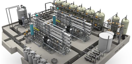 what is reverse osmosis? and is pretreatment necessary?