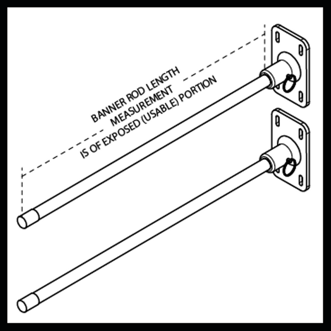 Rods and Flat Mounts illustrated