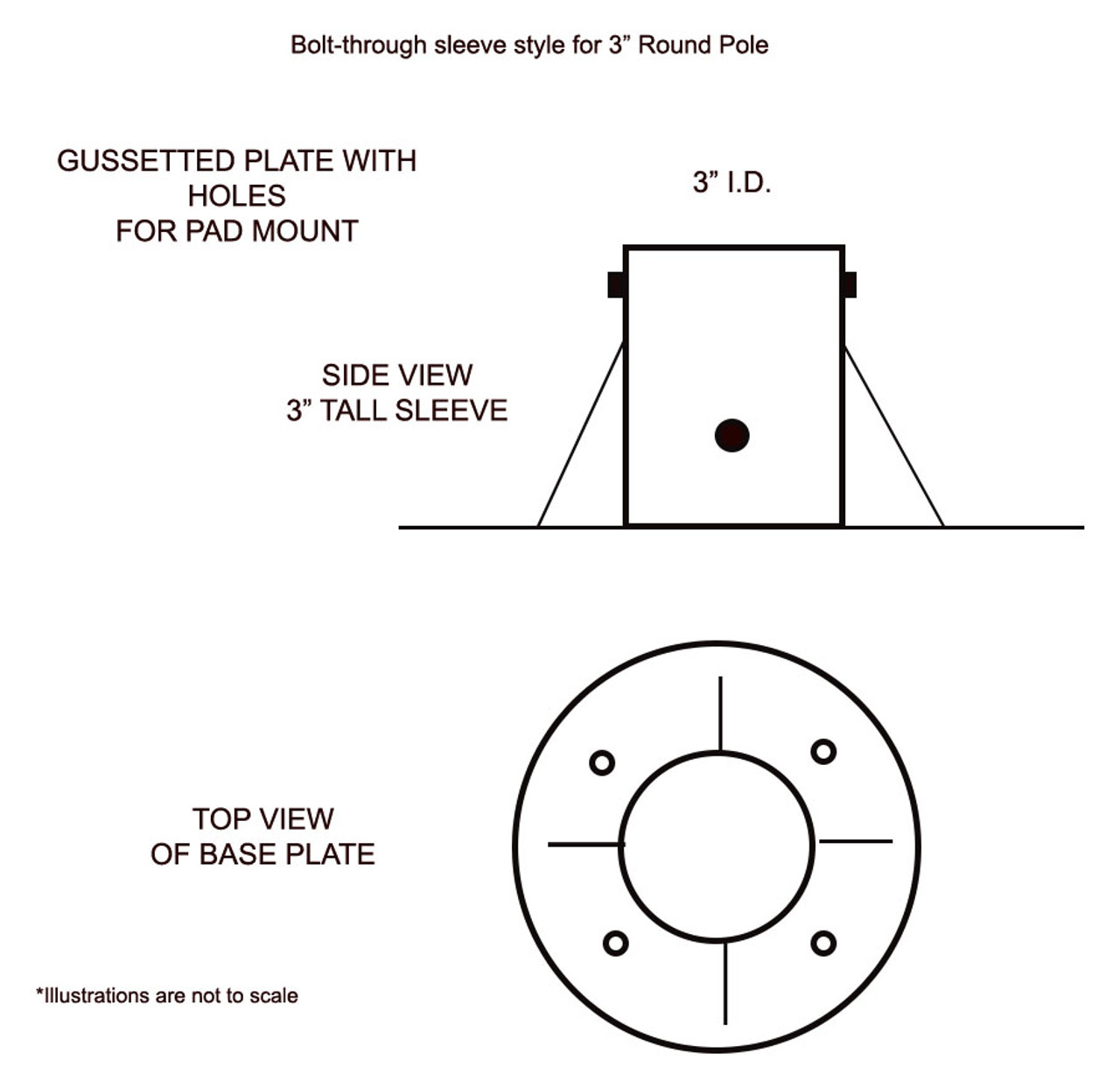 """SLEEVE style-Base plate is welded to bottom of pole, see standard bolt pattern for 3"""" pole."""