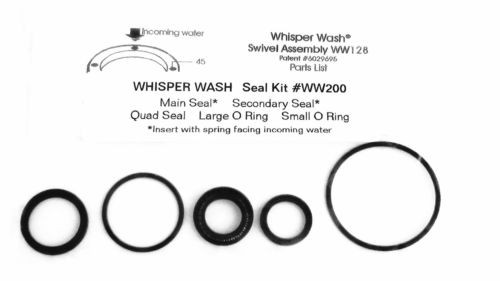 Pressure Washer Accessories - Surface Cleaners - Surface