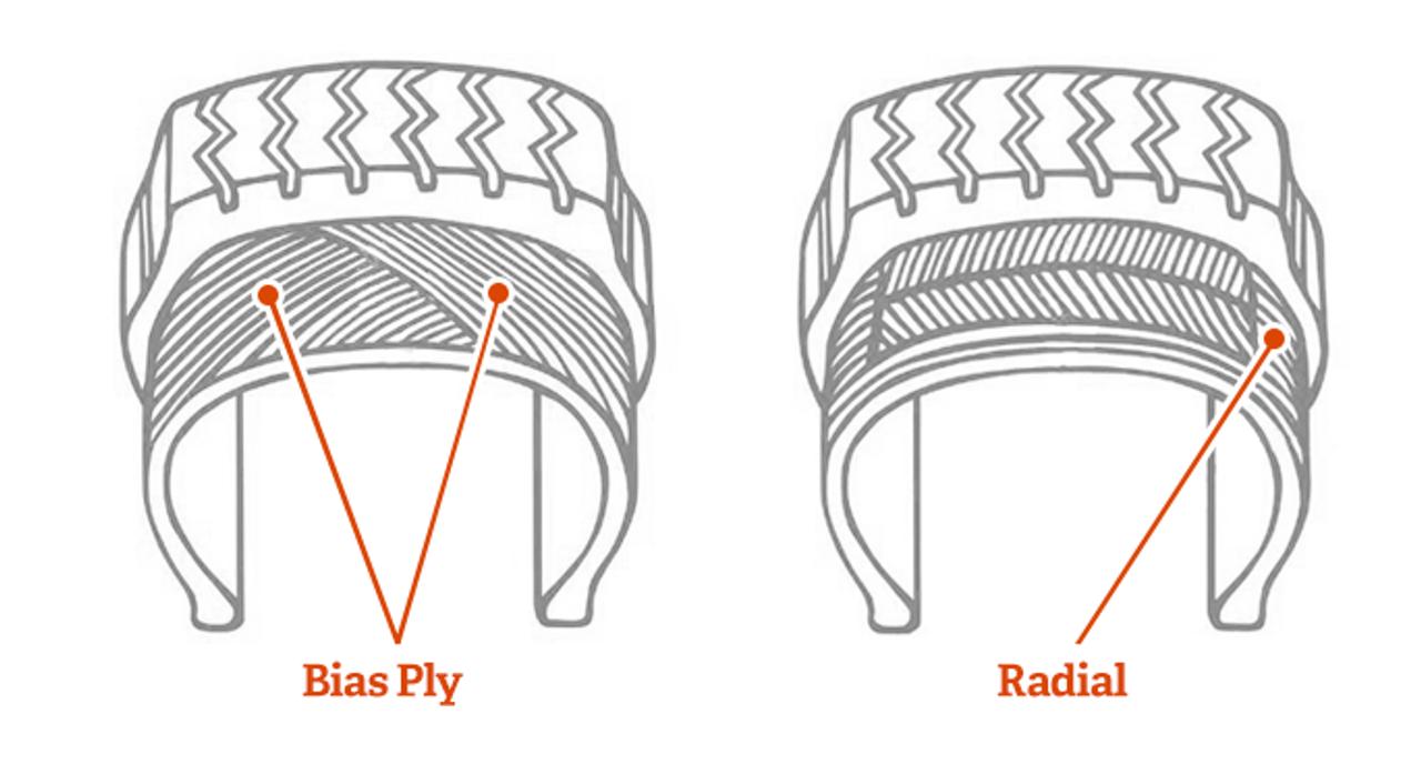 Bias Vs Radial - Priority Tire