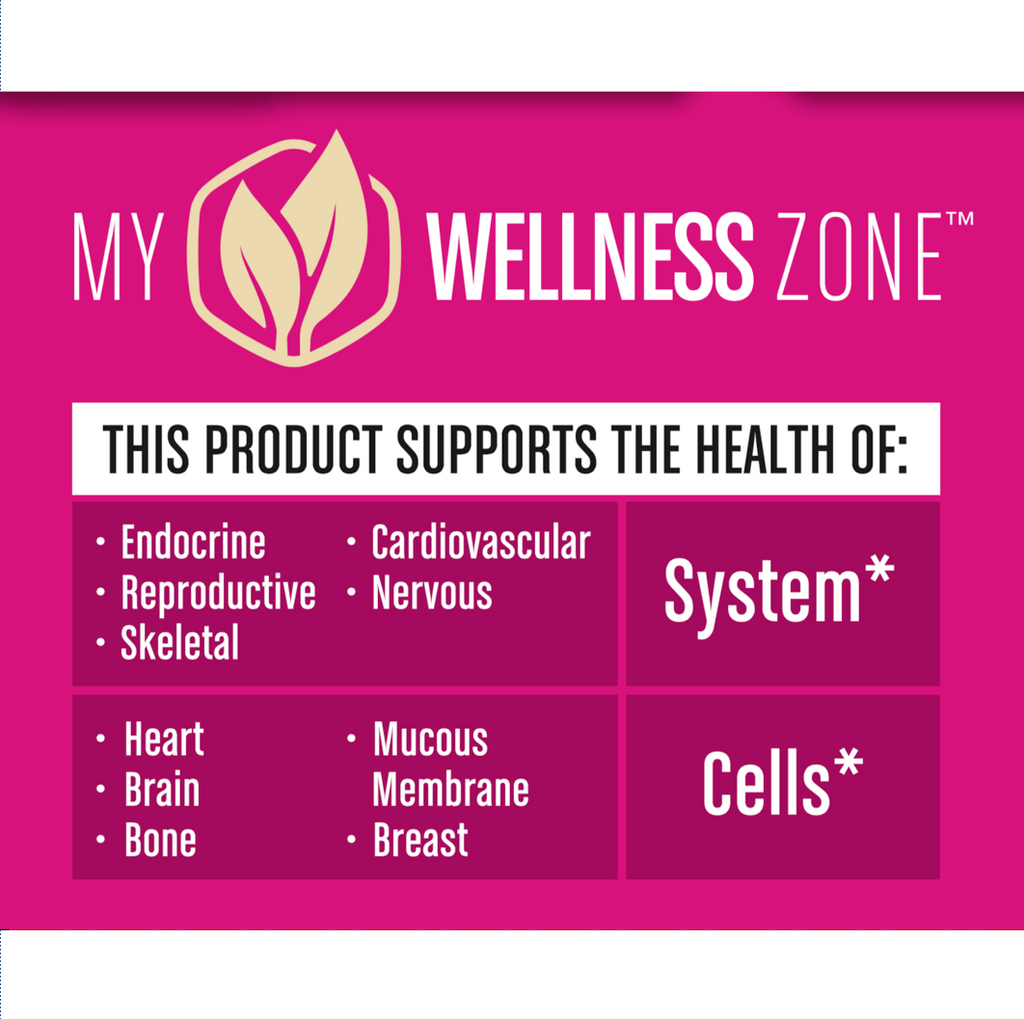 EaseFemin My Wellness Zone