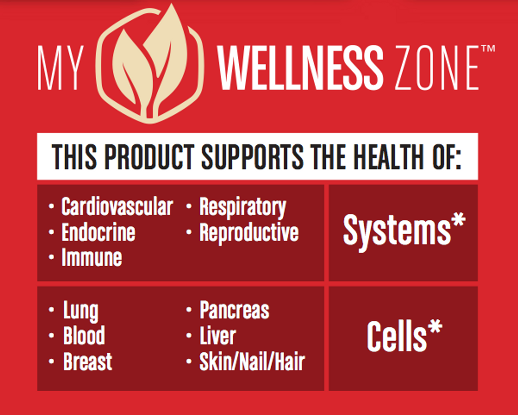 "Liquid Red Propolis ""My Wellness Zone Panel"""