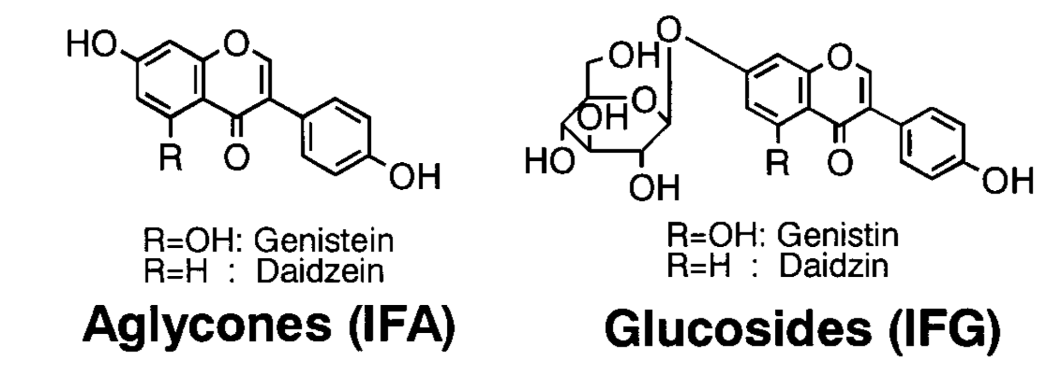 aglycone-vs-glucosides.png