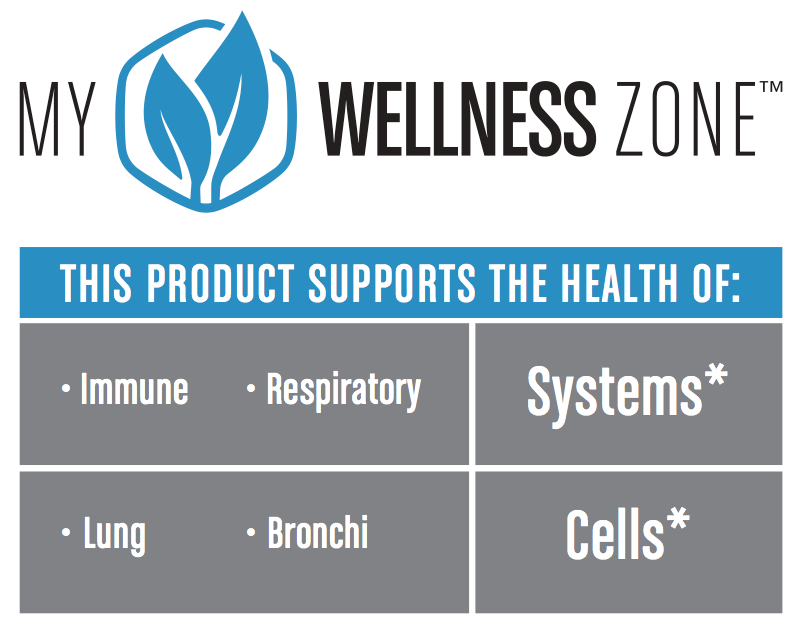 my-wellness-zone-immune-837654326565.png