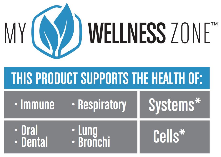 my-wellness-zone-throat-837654326596.png