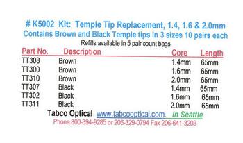 Kit K5002 label