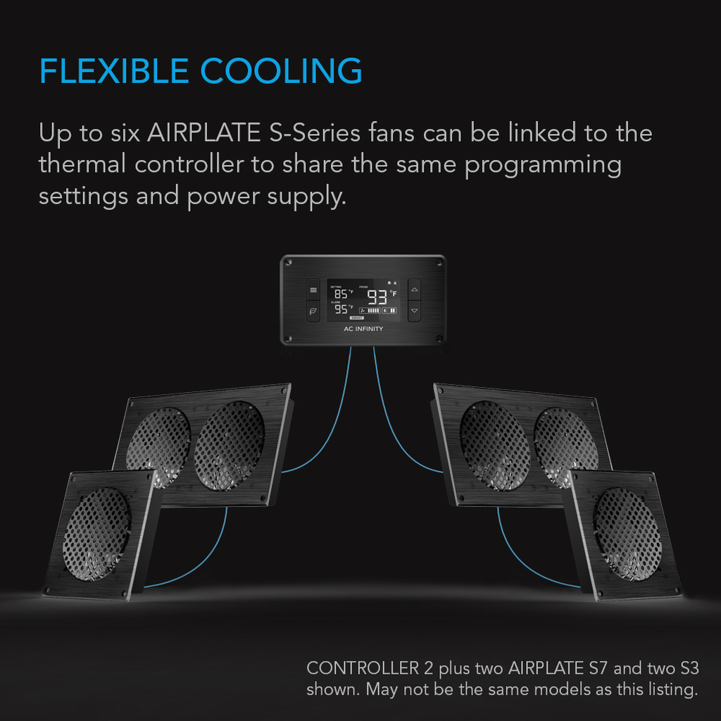 Home Theater and AV Cabinet Fans