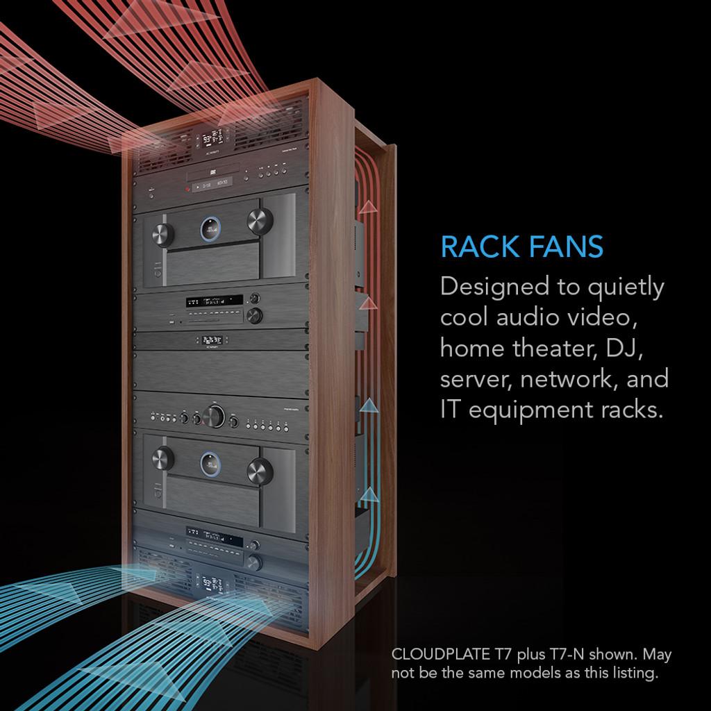 Quiet Rack Mount Fan 1U