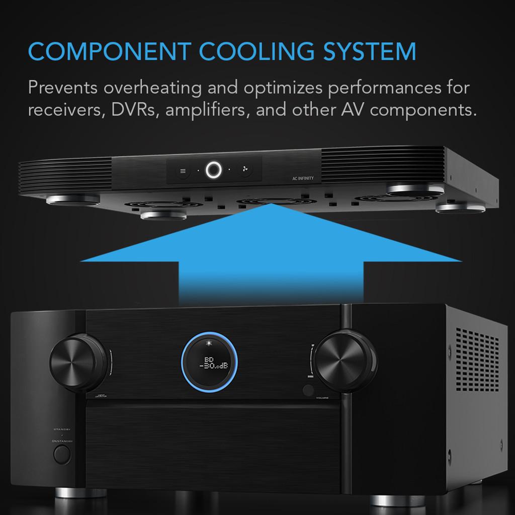 AV Receiver Cooling Fans
