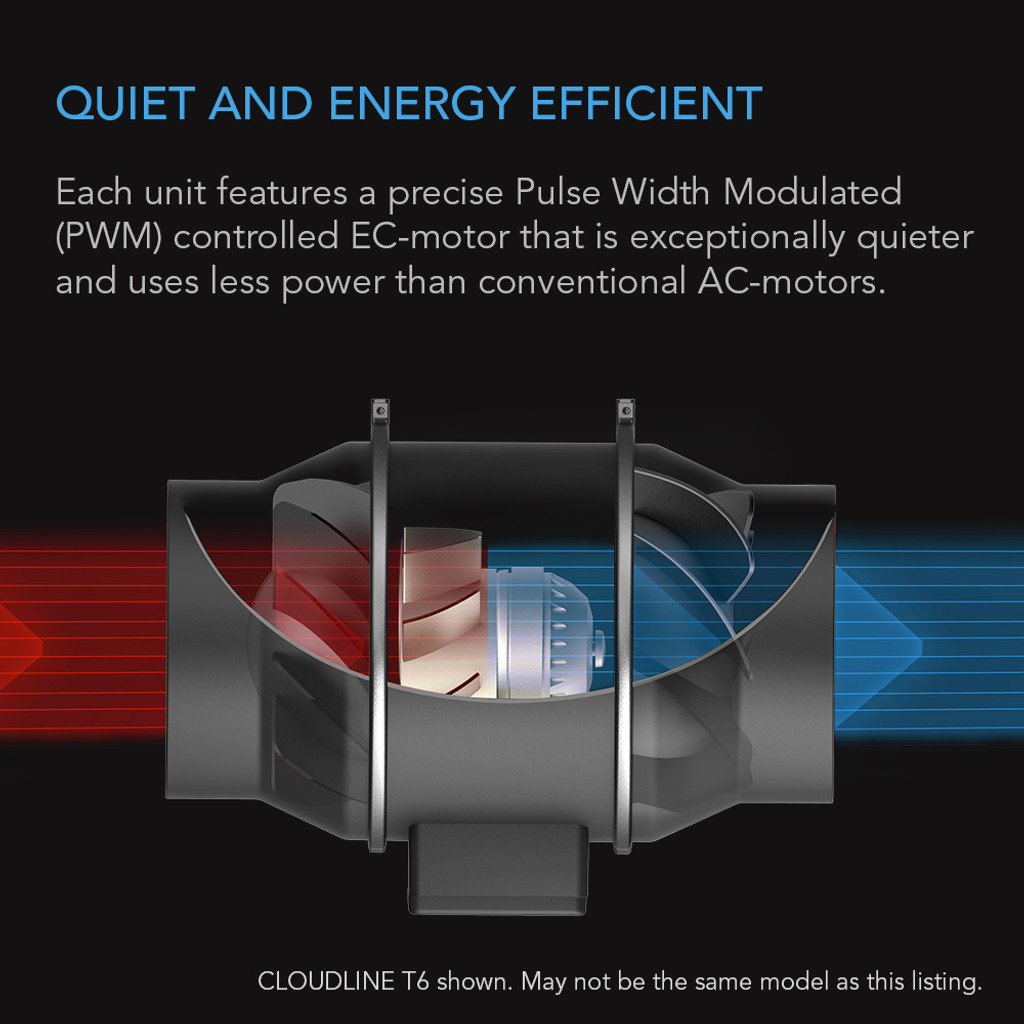 Quiet Duct Fan for Audio Video, Home Theater, Hydroponics, Grow Rooms and Closets