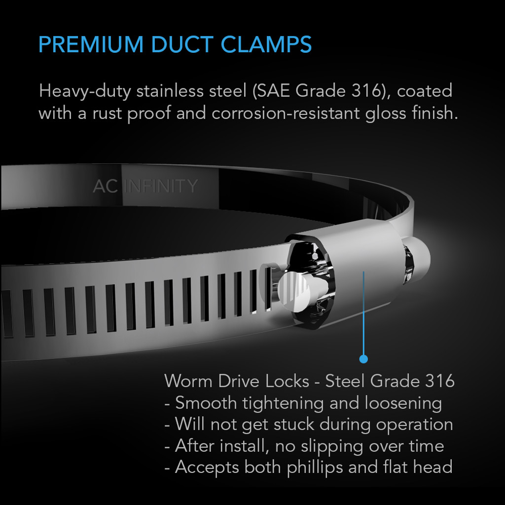 Stainless Steel Duct Clamps