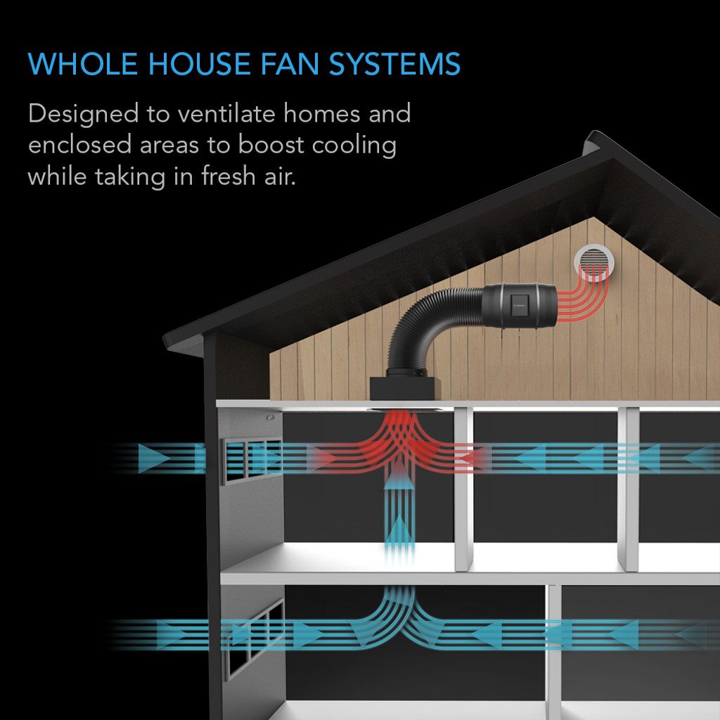 Whole House Fan Systems For Home Ventilation Air Conditioning