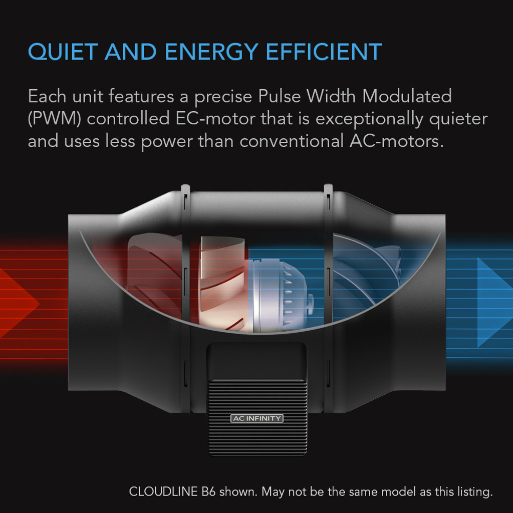 Quiet Duct Fan for Home Hydroponics, Grow Tents Rooms and Closets