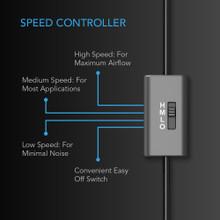 Dual 80mm Quiet USB Fan