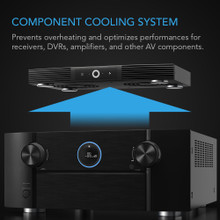 AV Amplifier and Receiver Cooling Fan
