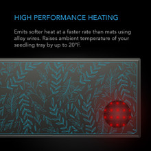 Seedling Heat Mat for Indoor Home Gardening, Hydroponic, Germination, Propagation, Cloning