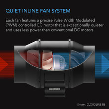 CLOUDLINE LITE Inline Fan and Carbon Filter Combo, Cooling and Ventilation System for Grow Tents, Hydroponics, Indoor Gardening